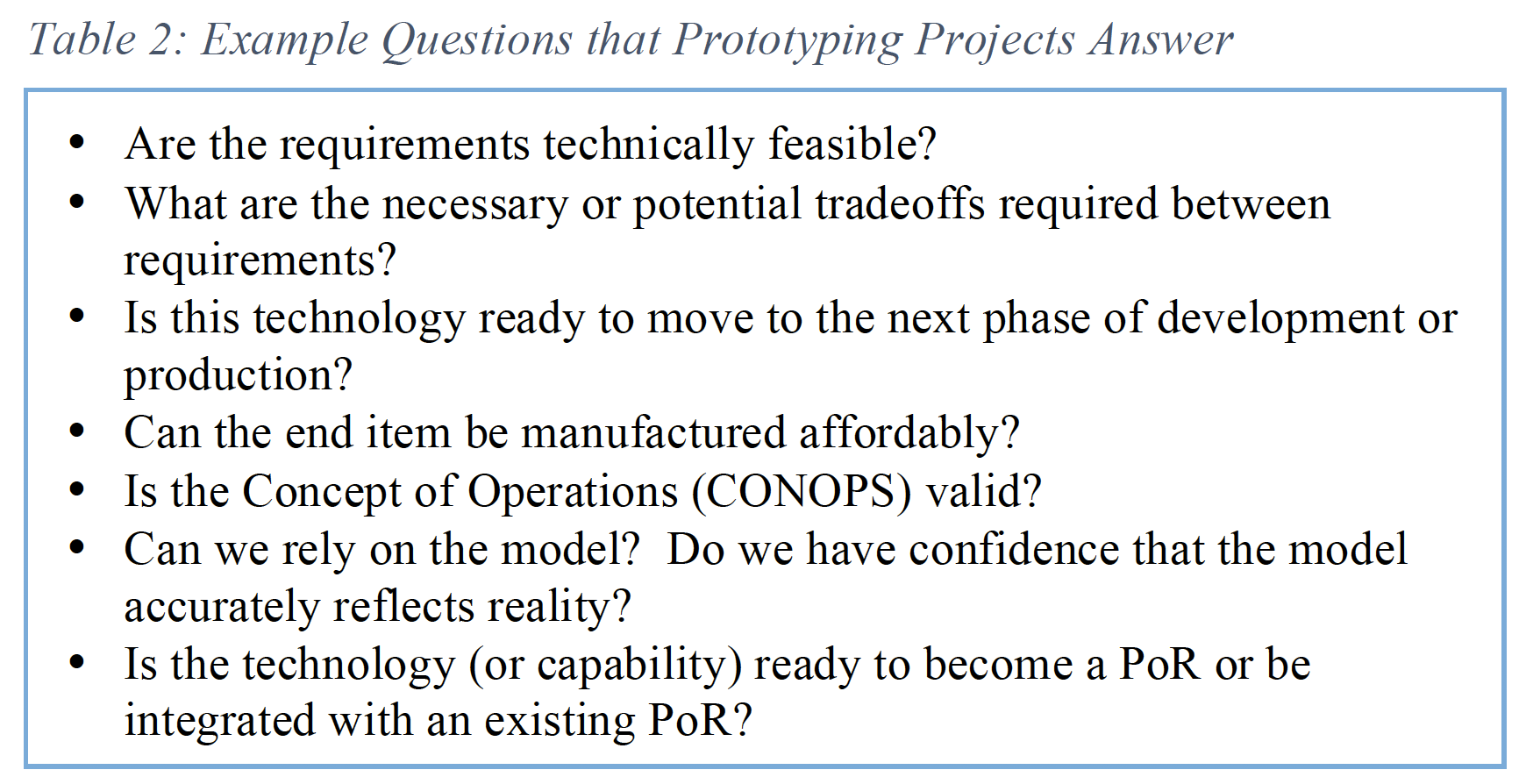 Table 2: Example Questions that Prototyping Projects Answer. Are the requirements technically feasible? What are the necessary or potential tradeoffs required between requirements? Is this technology ready to move to the next phase of development or production? Can the end item be manufactured affordably? Is the Concept of Operations (CONOPS) valid? Can we rely on the model? Do we have confidence that the model accurately reflects reality? Is the technology (or capability) ready to become a PoR or be integrated with an existing PoR?