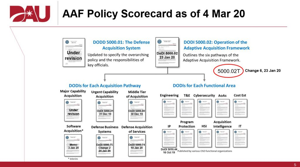 AAF Policy Scorecard for UCA, showing that there are a multitude of related policies, from a DAU briefing chart for the UCA pathway.