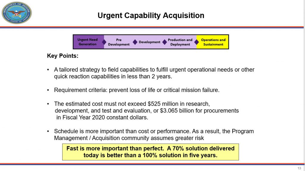 "70 Percent Solution Chart from briefing on UCA pathway makes the point that ""Fast is more important than perfect.  A 70% solution delivered today is better than a 100% solution in five years."""