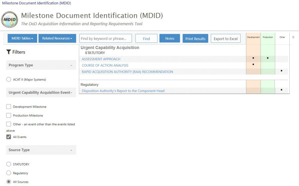 This graphic is a screenshot of the MDID tool.  The banner reads:  Milestone Document Identification (MDID), The DoD Acquisition Information and Reporting Requirements Tool.  The screenshot shows the boxes for drop-down menus for MDID Tables, Related Resources, Find by keyword or phrase, Find, Notes, Print Results, and Export to Excel.  The tool allows for filtering by program type, such as ACAT II (Major Systems), Urgent Capability Acquisition Event such as Development Milestone, Production Milestone,  Other – an event other than the events listed above, and all events; and source type, including statutory, regulatory, and all sources.  In this screenshot, the tool is based on filters for all events and all sources.  The result for statutory is Assessment approach (for development and production), course of action analysis (for development), and Rapid Acquisition Authority (RAA) Recommendation (for other).  The result for regulatory is Disposition Authority's Report to the Component Head (for Other).